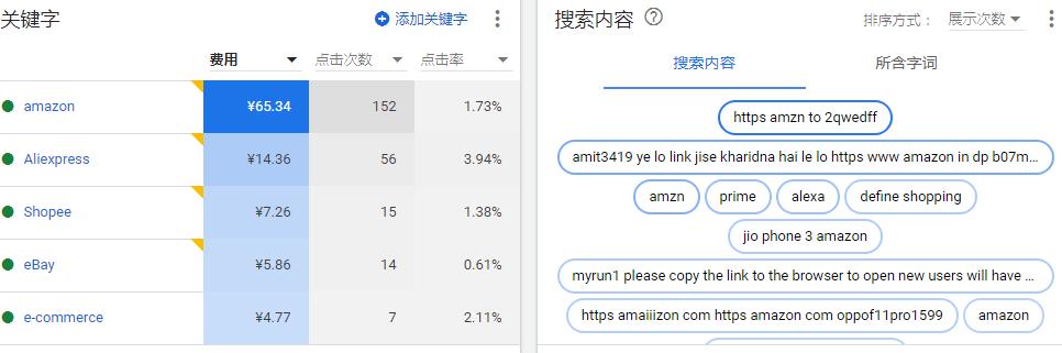 B2C商城谷歌广告